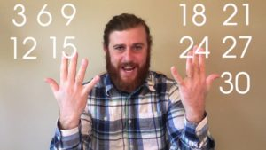How to Teach Multiplication and Division to Elementary Kids
