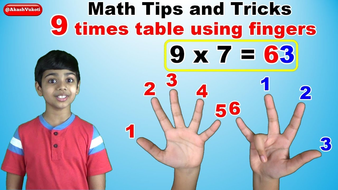Learn 9 Times Multiplication Table | FINGERS | Easy and fast way to learn | Math Tips and Tricks