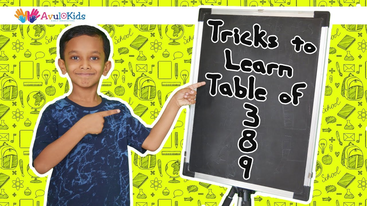 Table tricks | Easy way to learn tables |Multiplication table tricks
