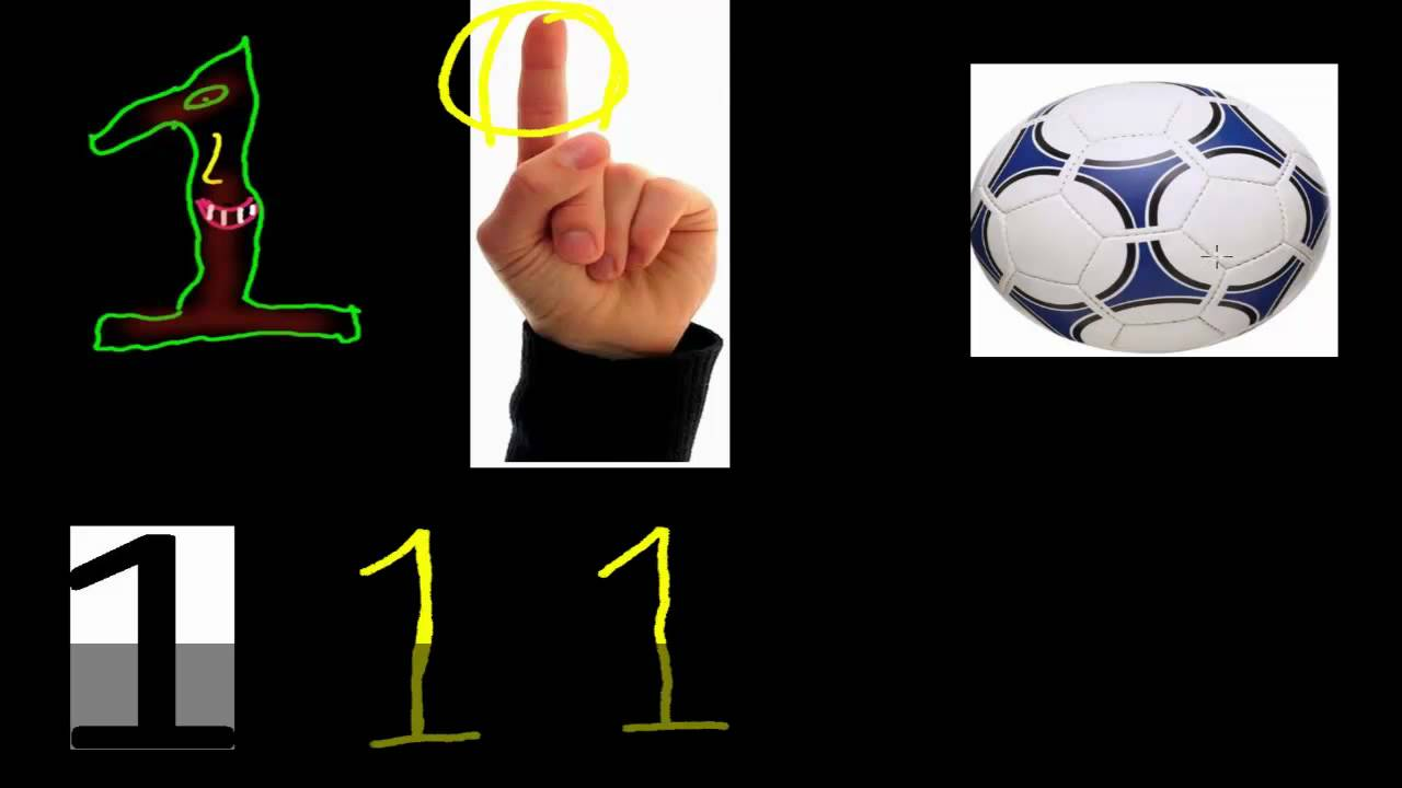 How to Teach a Child To Write Counting Number 1 – Children Math – Math for Kids