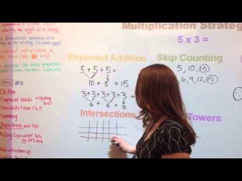 Multiplication Strategies – 2nd Grade
