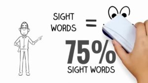 The best way to teach children reading, writing, and Phonemic Awareness